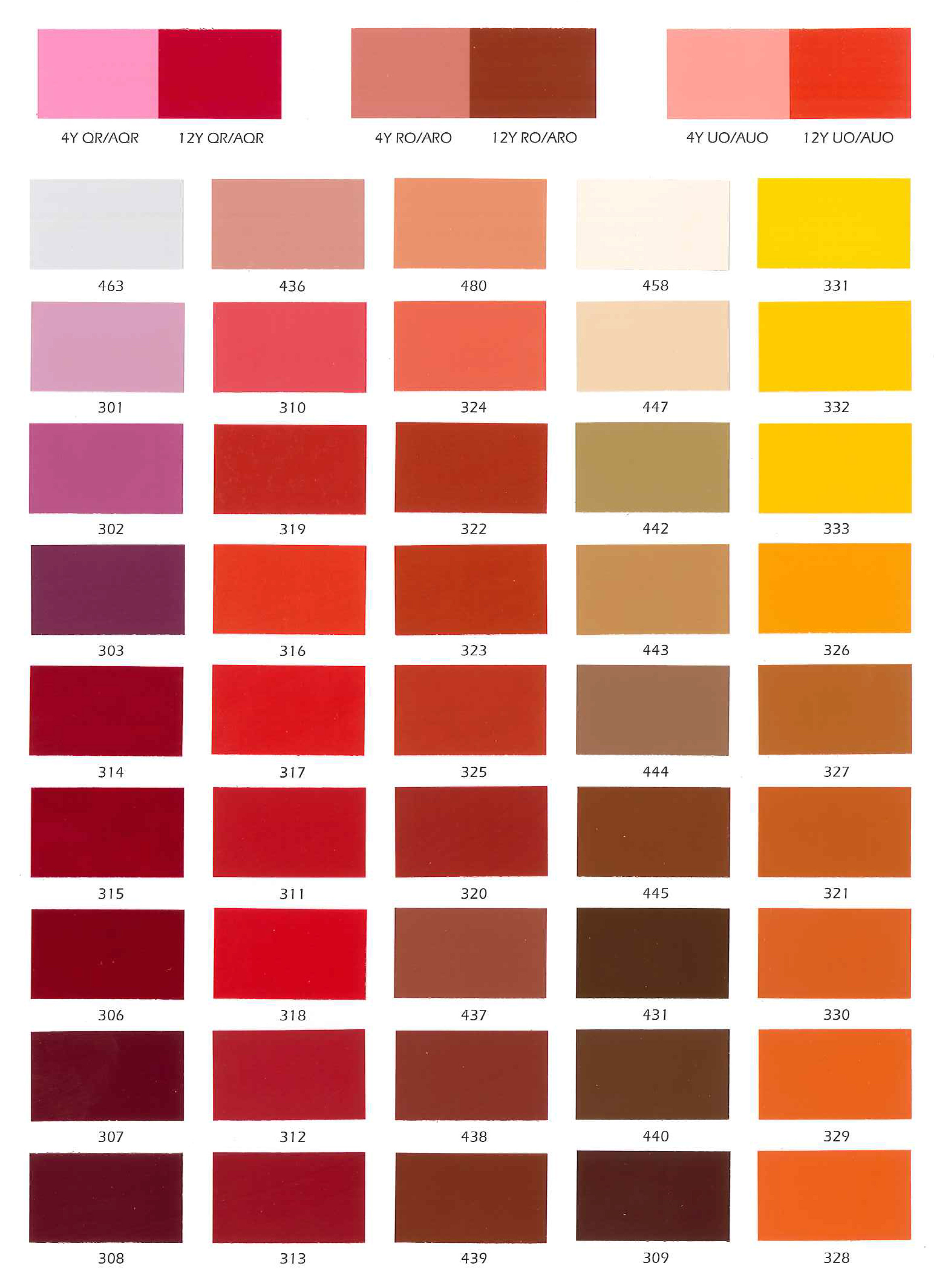 Industrial paint color cards pdf color chart geenschuldenfo Gallery
