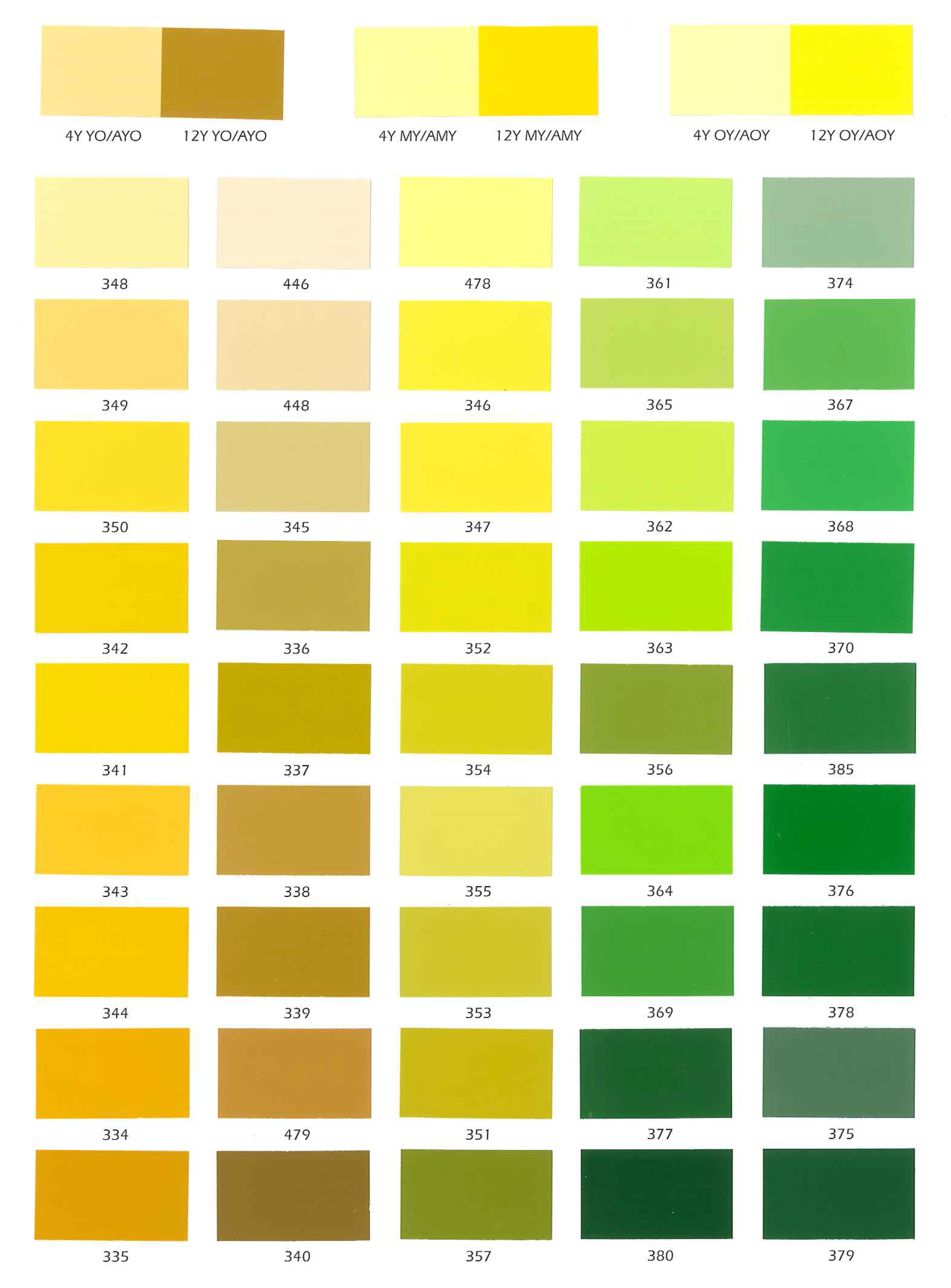Ppg Auto Color Chart